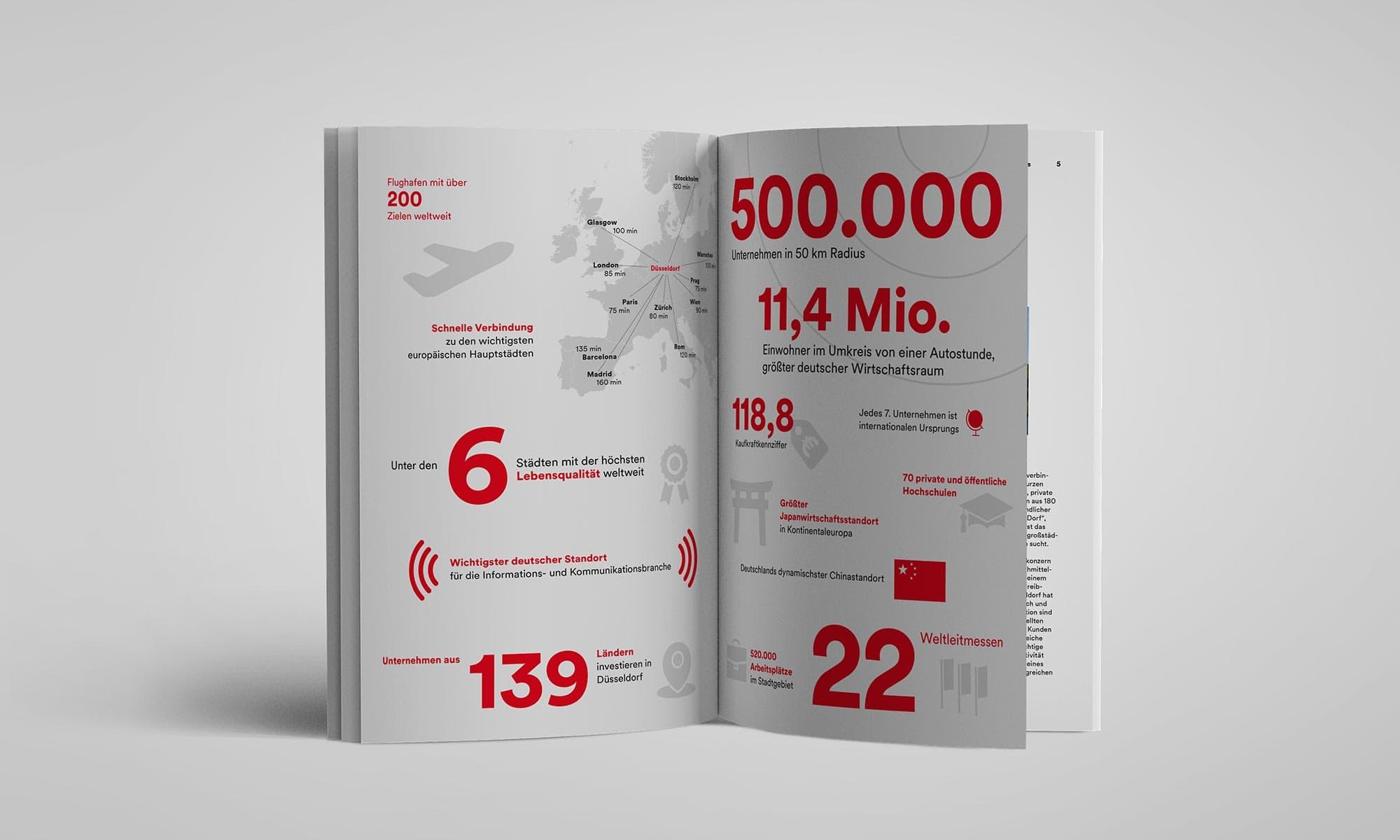 Ein Claim für Düsseldorf – Brand Design für Magazin – Doppelseite – GeoFacts