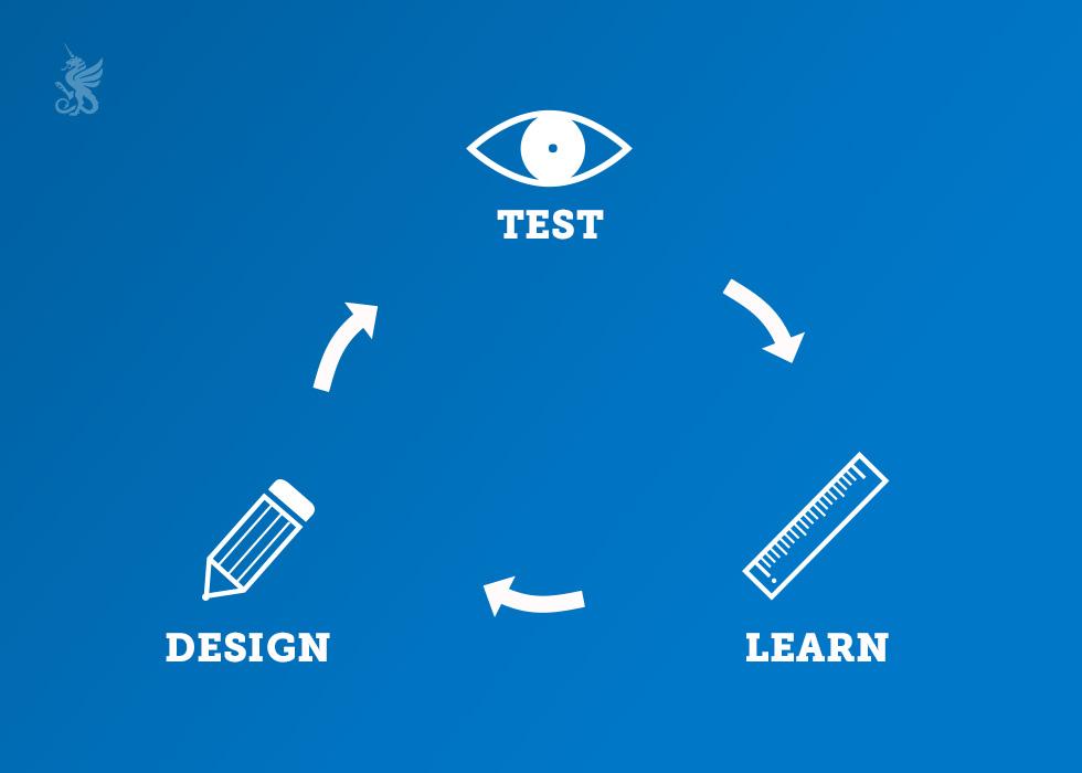 Rapid Prototyping Infografik