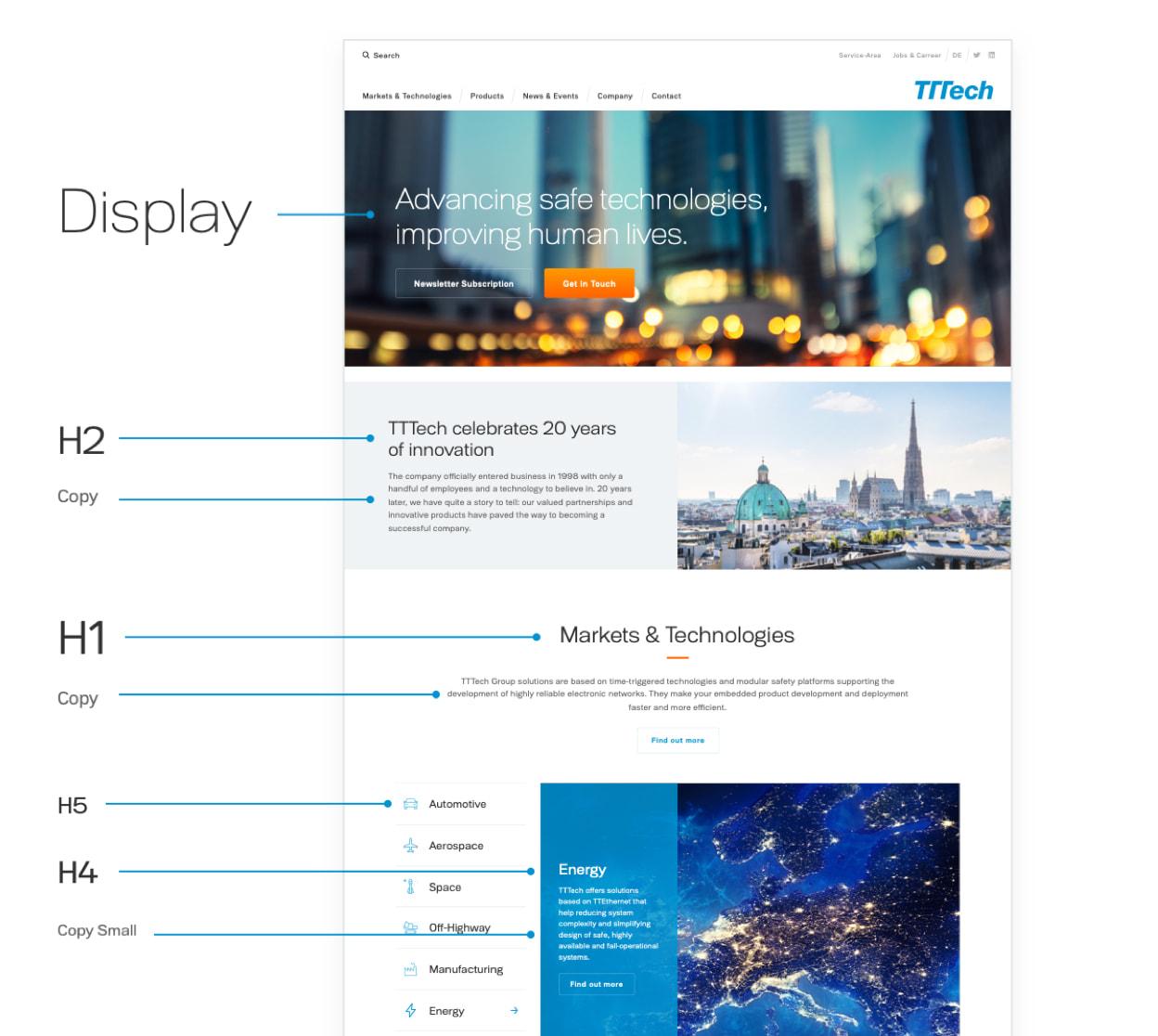 TTTech – Design Guidelines für Website