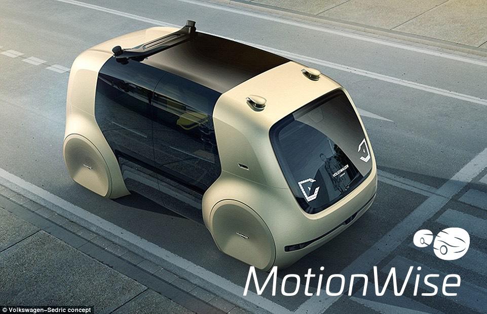 TTTech – Image – Motion Wise