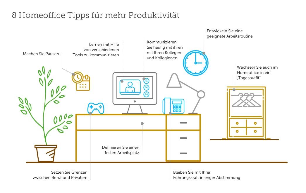 8 Homeoffice Tipps für mehr Produktivität